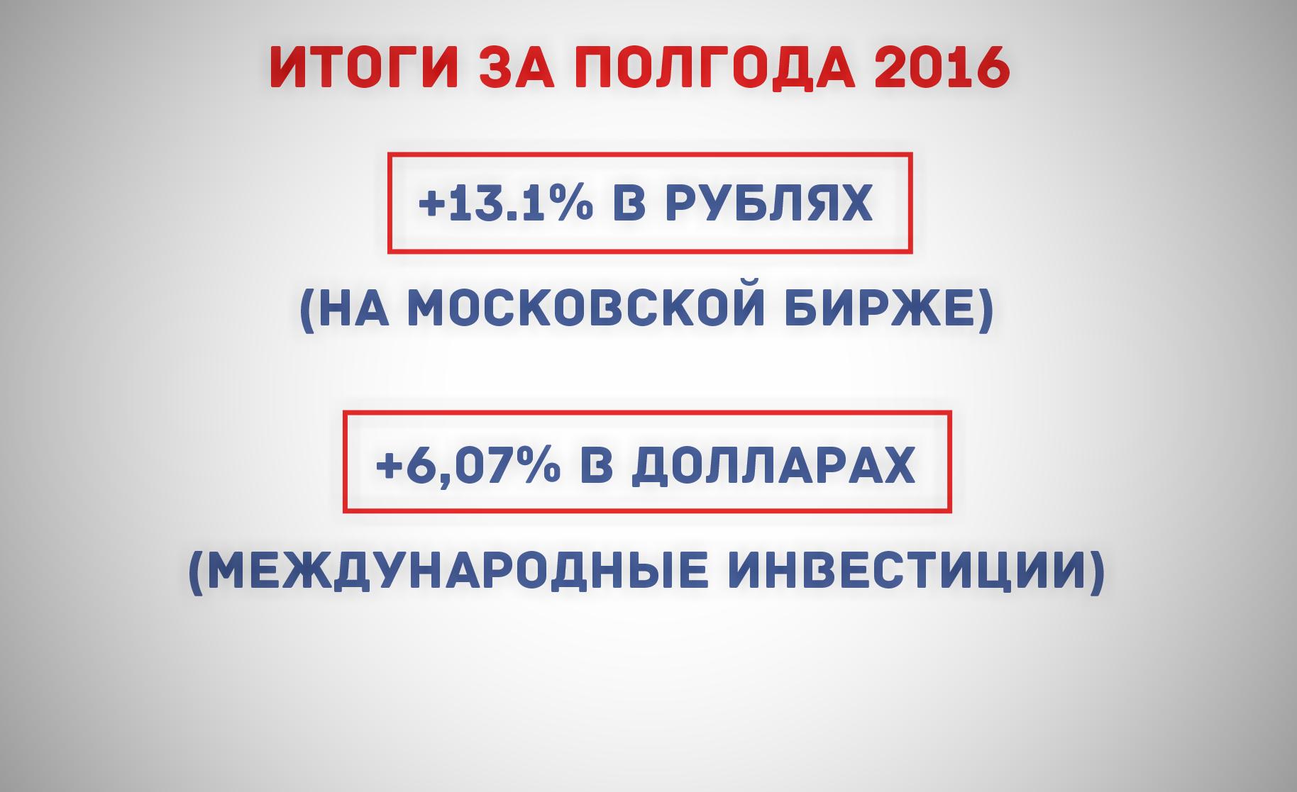 Итоги инвестиций от Хомутова Александра - независимого финансового советника в 2016 году
