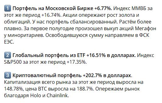Итоги инвестиций в 2019 году: Московская Биржа, ETF, криптовалюты