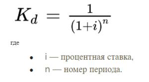 Формула дисконтирования и смысл формулы