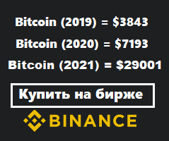 Binance and Bitcoin